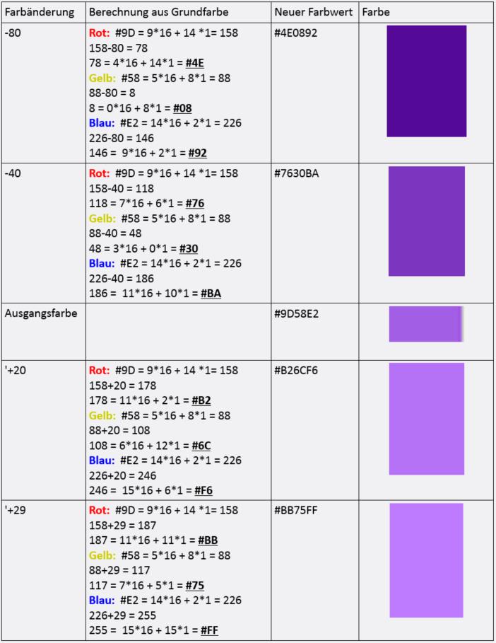 Tabelle Farbabstufung der Farbe Lila