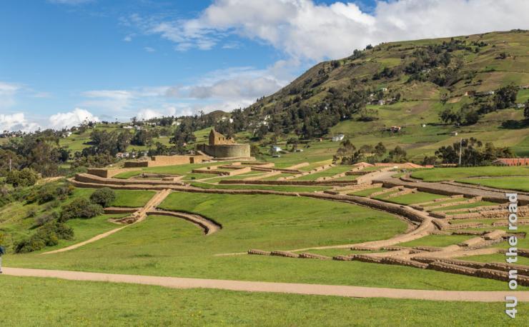 Feature Bild Ruinen von Ingapirca